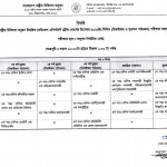 MATS exam routine has been published