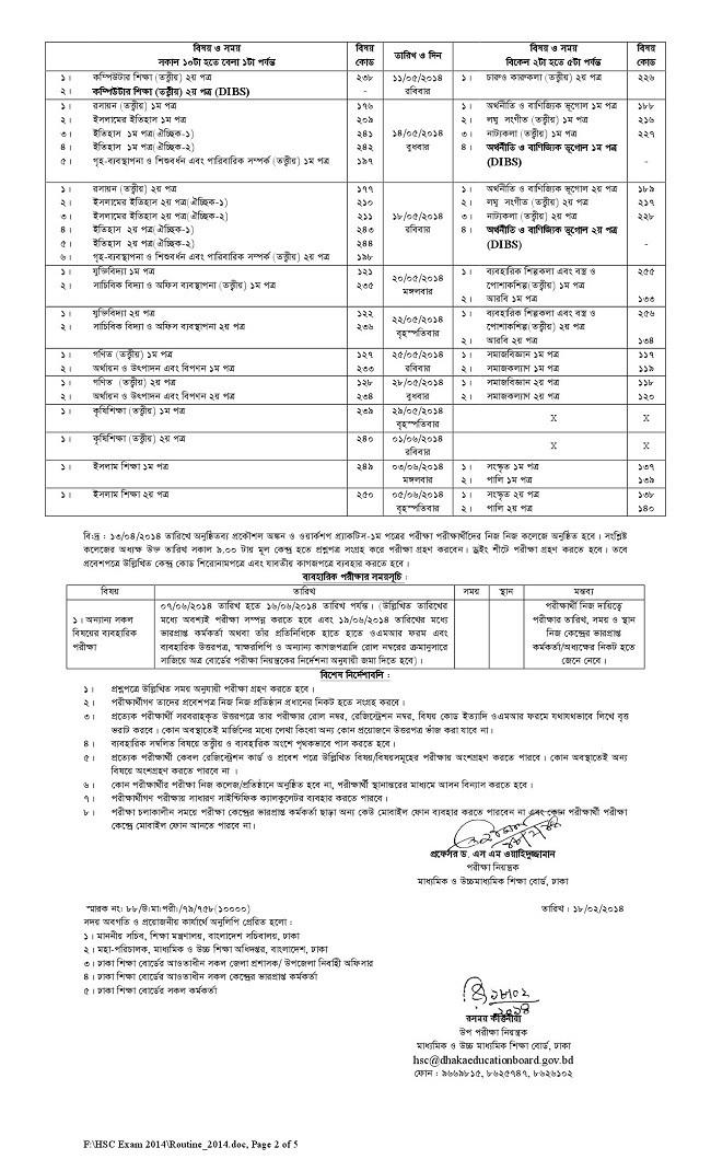 HSC routine 2014-2