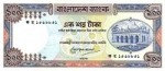 82nd Prize bond result 2016 has been published